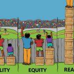 ความเท่าเทียมไม่ใช่ความเสมอภาคในสังคม